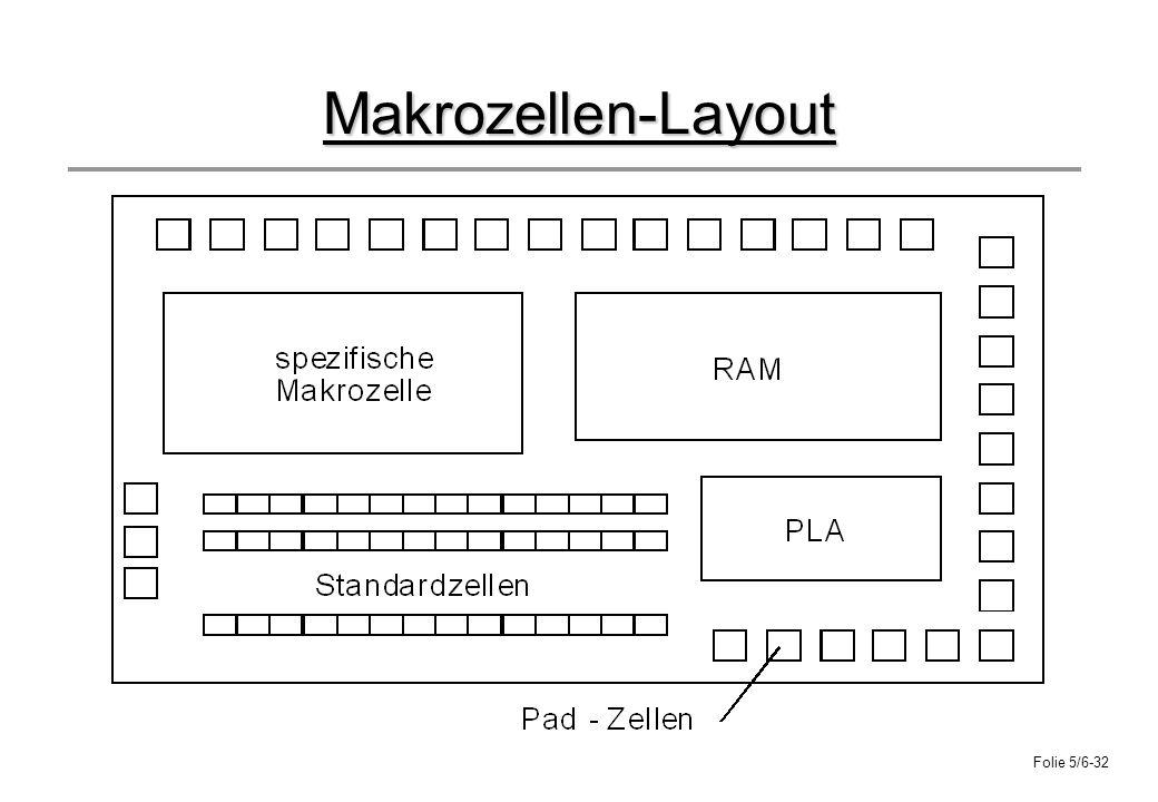 Makrozellen-Layout