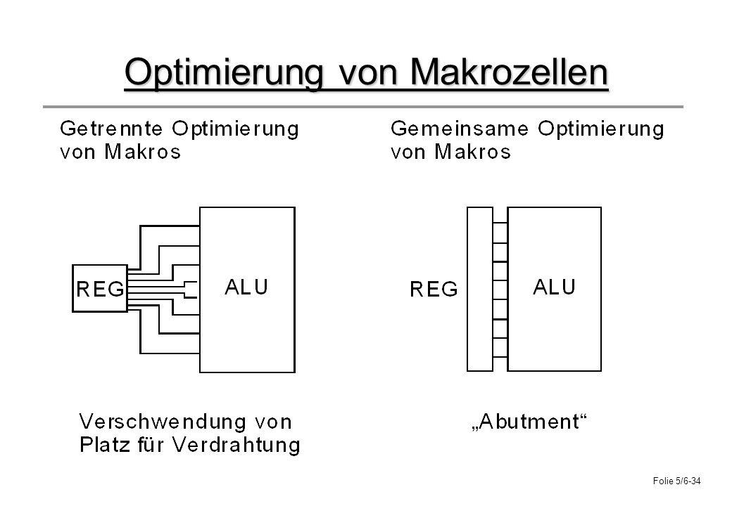 Optimierung von Makrozellen