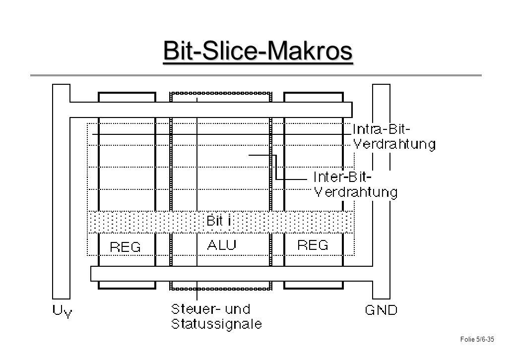 Bit-Slice-Makros