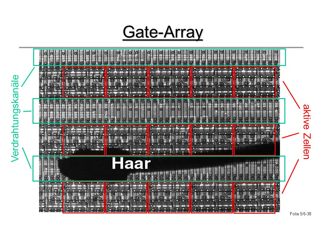 Gate-Array Verdrahtungskanäle aktive Zellen