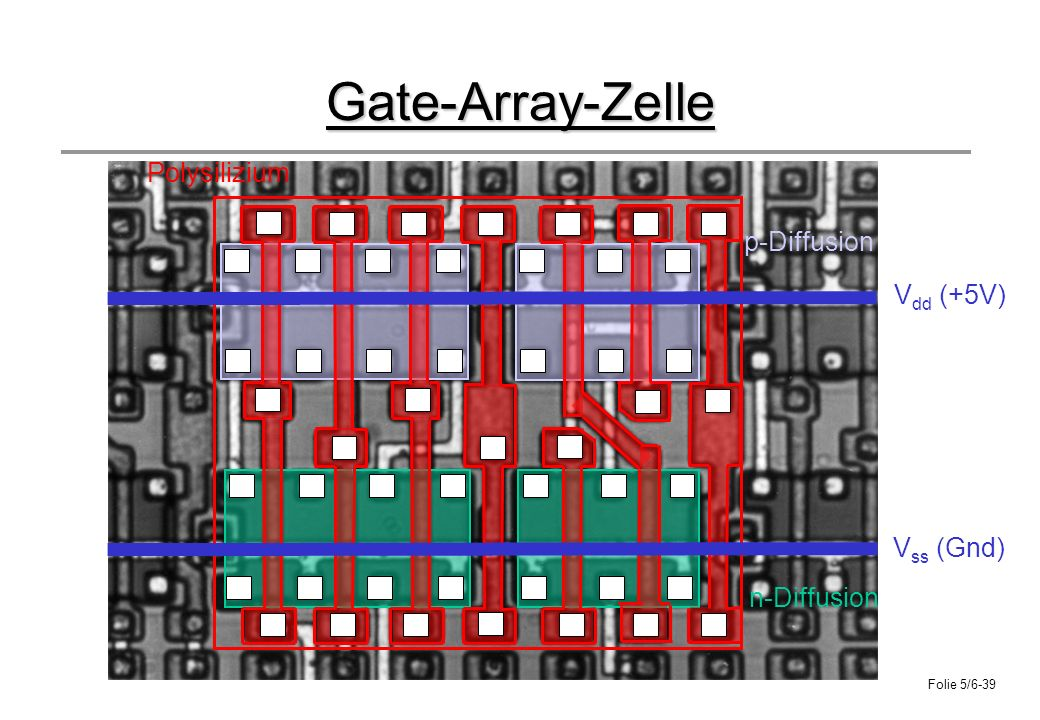 Gate-Array-Zelle Polysilizium p-Diffusion Vdd (+5V) Vss (Gnd)