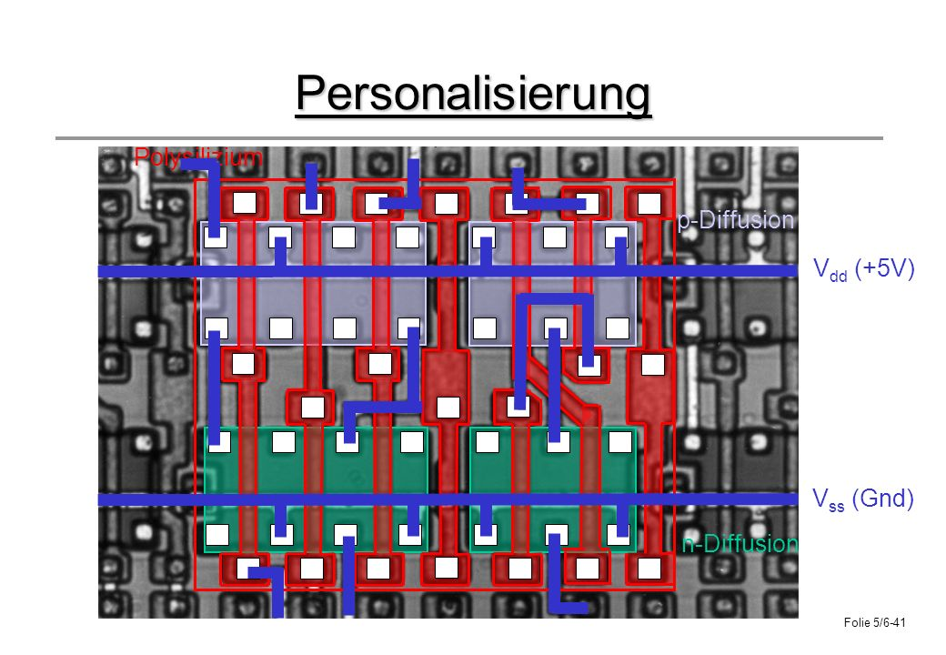 Personalisierung Polysilizium p-Diffusion Vdd (+5V) Vss (Gnd)