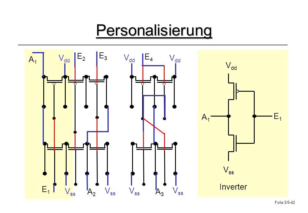 Personalisierung Vdd Vss E1 A1 Inverter Vdd Vss E1 E3 E2 E4 A3 A2 A1