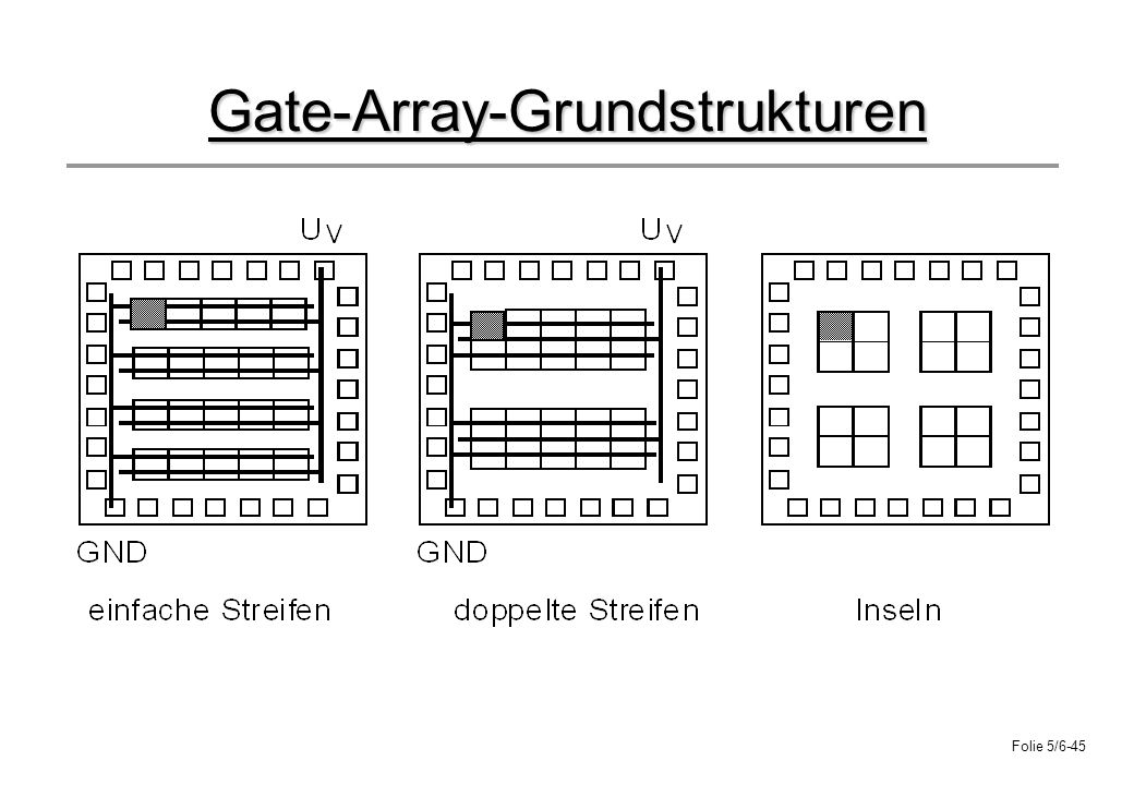 Gate-Array-Grundstrukturen