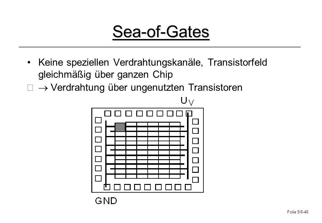 Sea-of-Gates Keine speziellen Verdrahtungskanäle, Transistorfeld gleichmäßig über ganzen Chip.