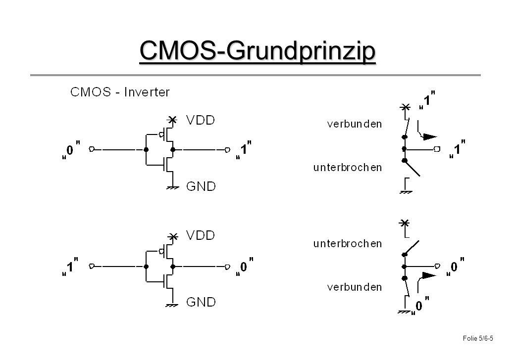 CMOS-Grundprinzip