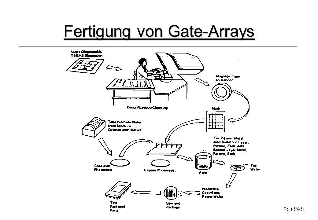 Fertigung von Gate-Arrays
