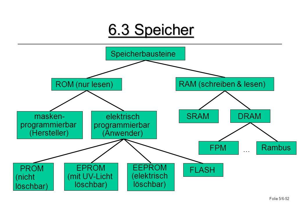6.3 Speicher Speicherbausteine ROM (nur lesen) RAM (schreiben & lesen)