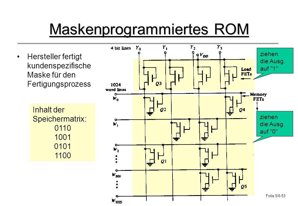 Maskenprogrammiertes ROM