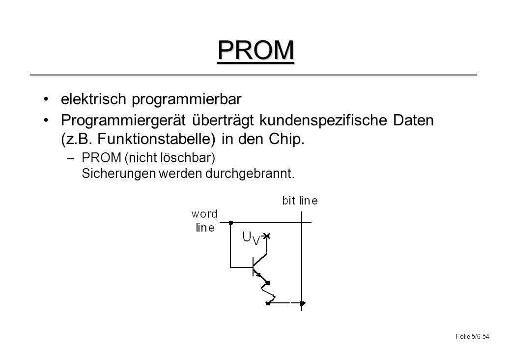 PROM elektrisch programmierbar