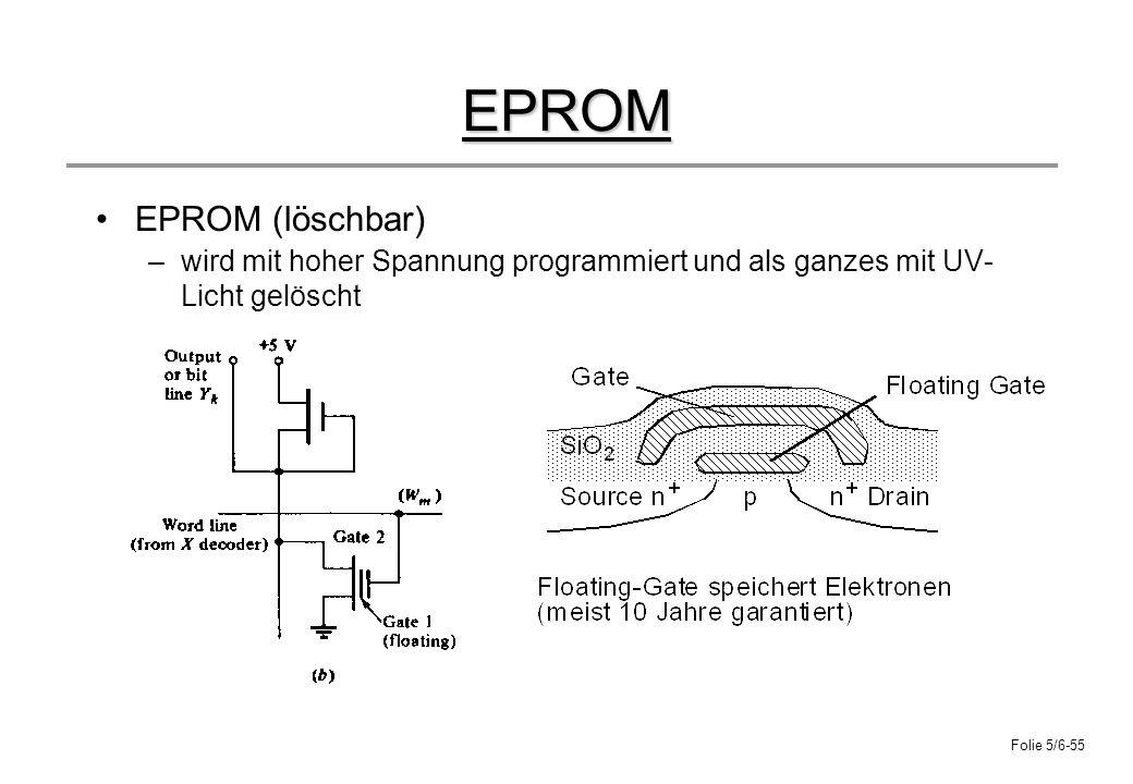EPROM EPROM (löschbar)