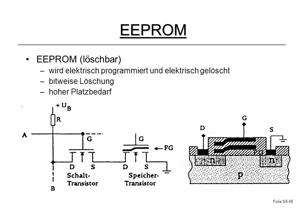 EEPROM EEPROM (löschbar)