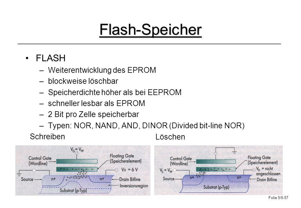 Flash-Speicher FLASH Weiterentwicklung des EPROM blockweise löschbar