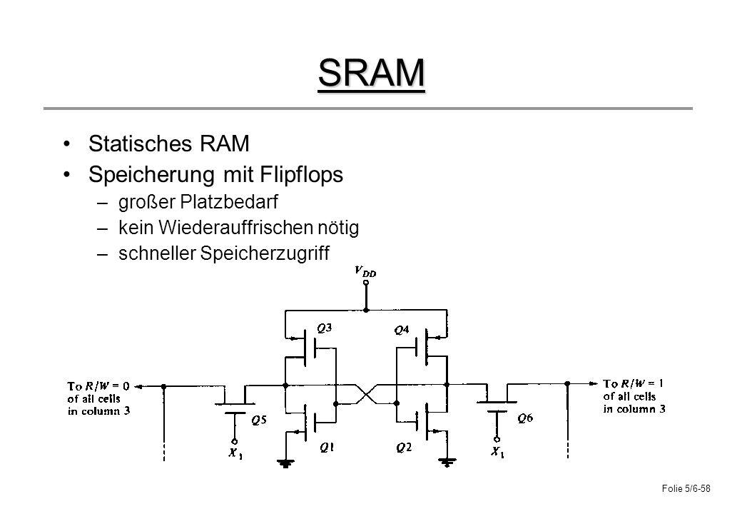 SRAM Statisches RAM Speicherung mit Flipflops großer Platzbedarf