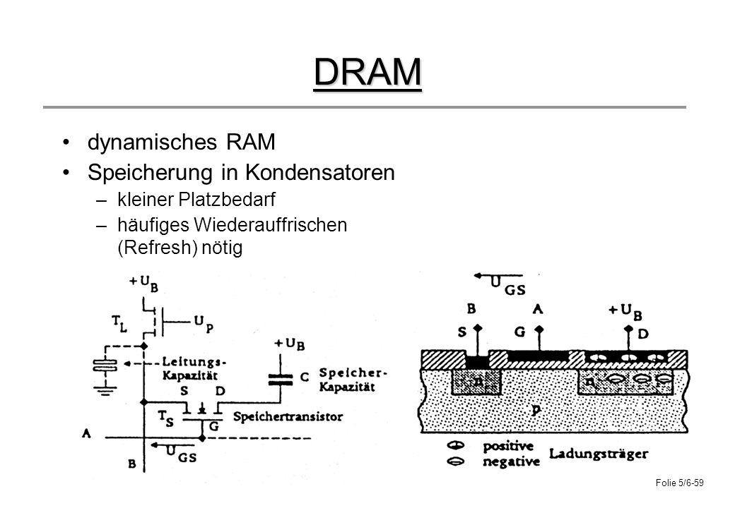 DRAM dynamisches RAM Speicherung in Kondensatoren kleiner Platzbedarf