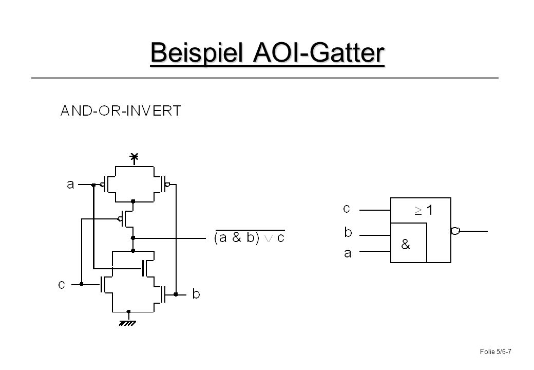 Beispiel AOI-Gatter