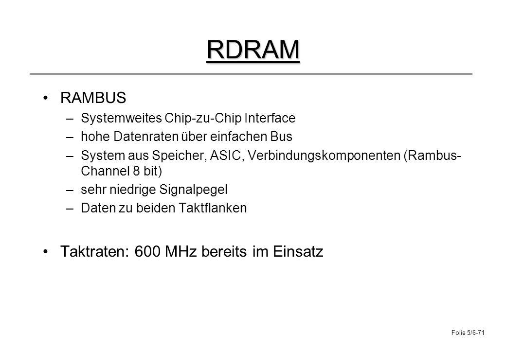 RDRAM RAMBUS Taktraten: 600 MHz bereits im Einsatz