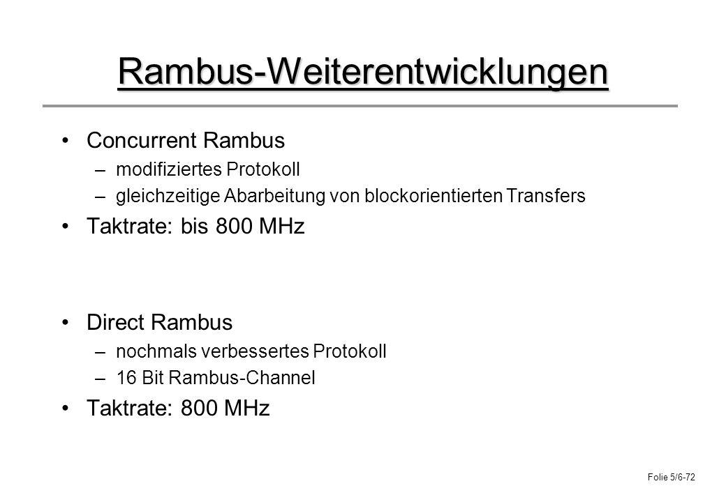 Rambus-Weiterentwicklungen