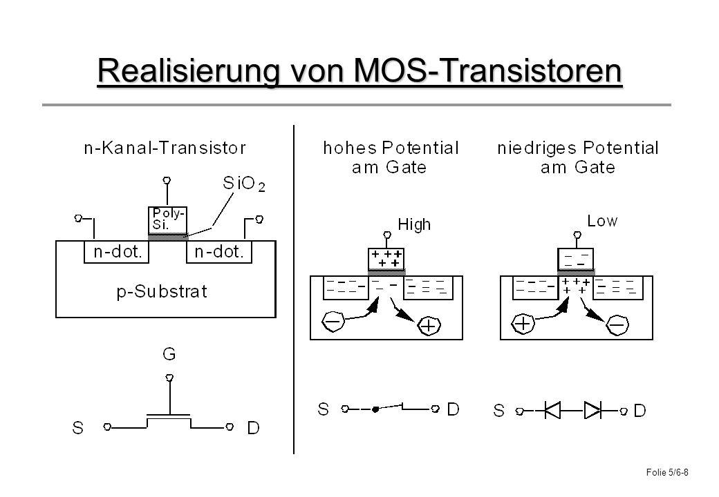 Realisierung von MOS-Transistoren