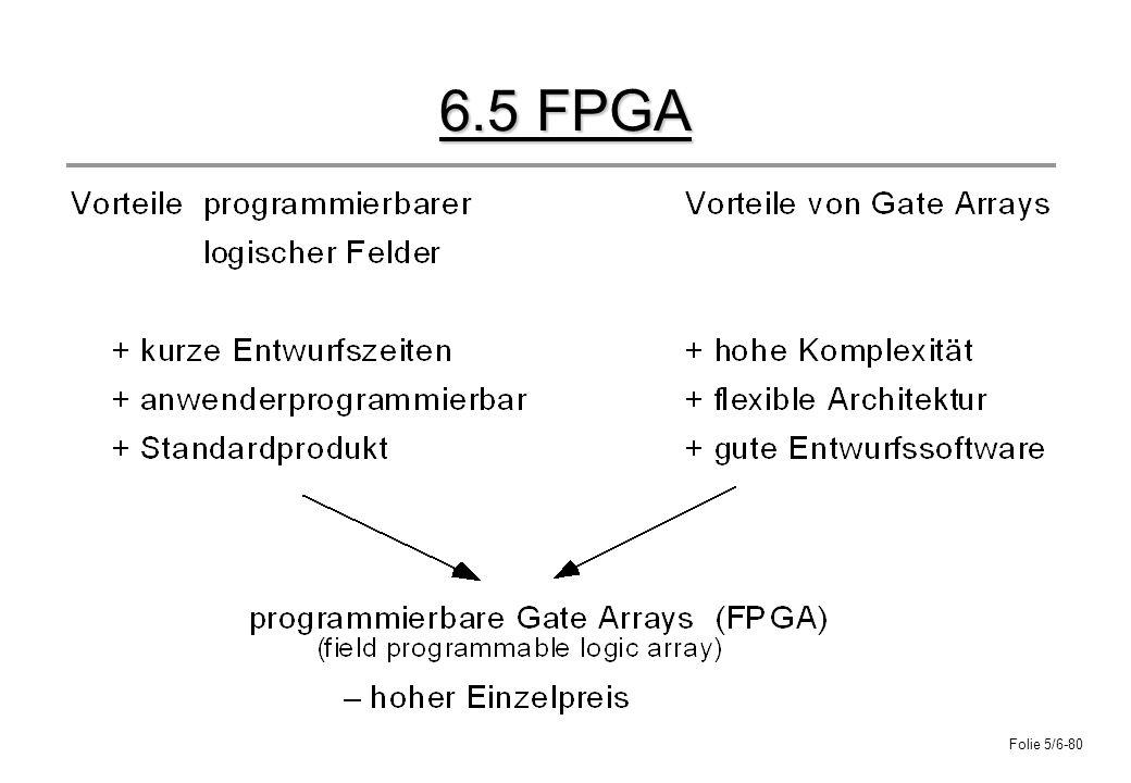 6.5 FPGA