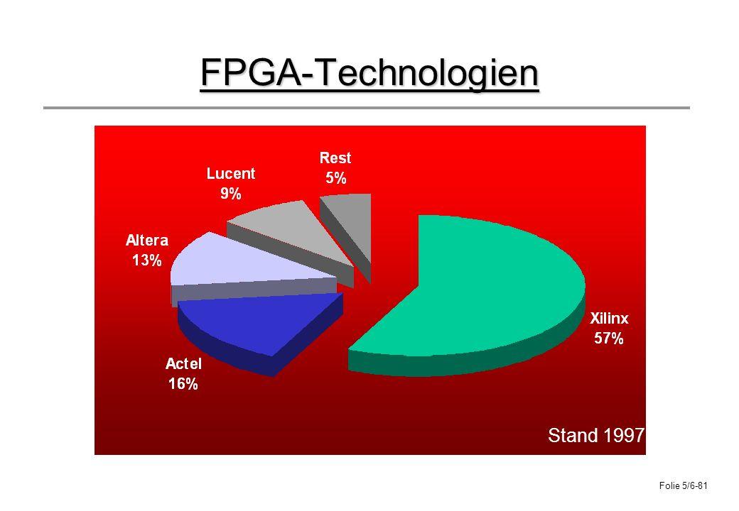 FPGA-Technologien Stand 1997
