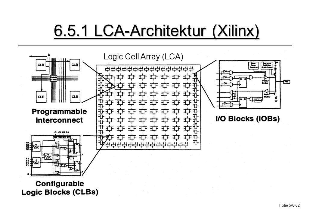 6.5.1 LCA-Architektur (Xilinx)