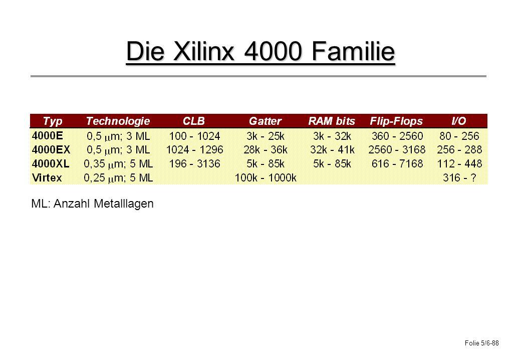 Die Xilinx 4000 Familie ML: Anzahl Metalllagen