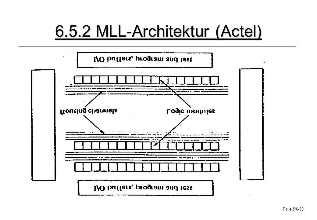 6.5.2 MLL-Architektur (Actel)