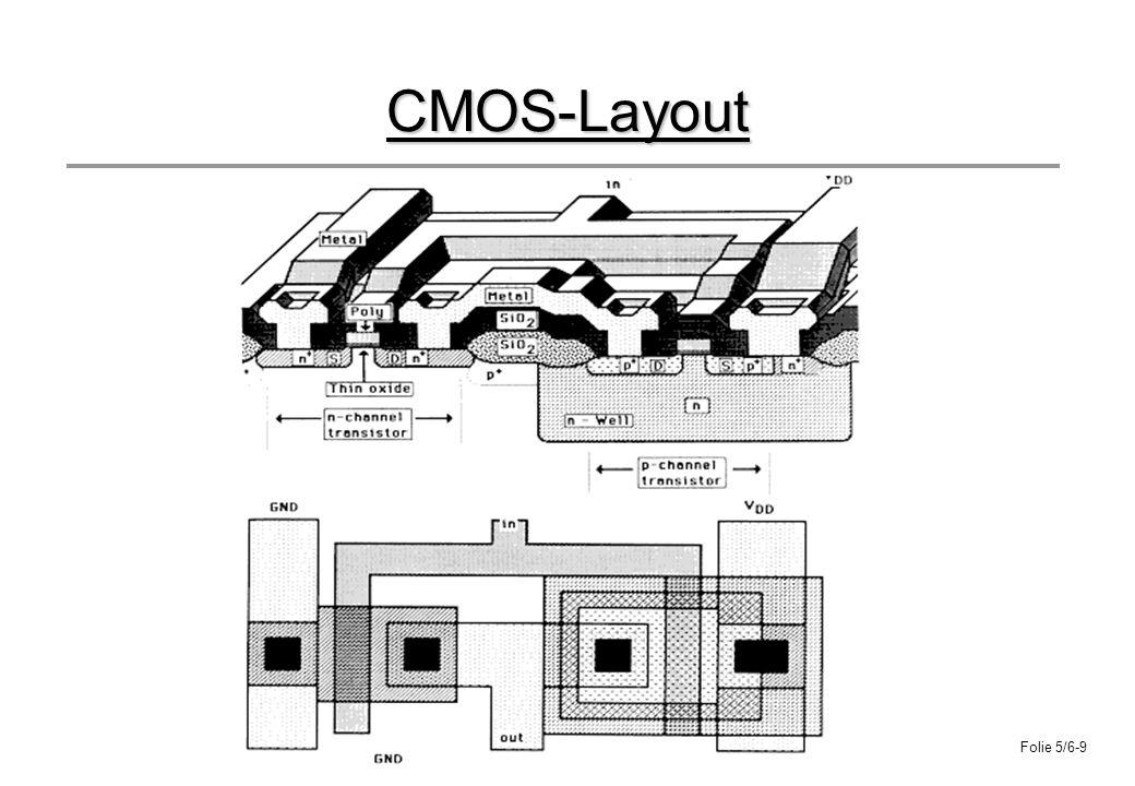 CMOS-Layout
