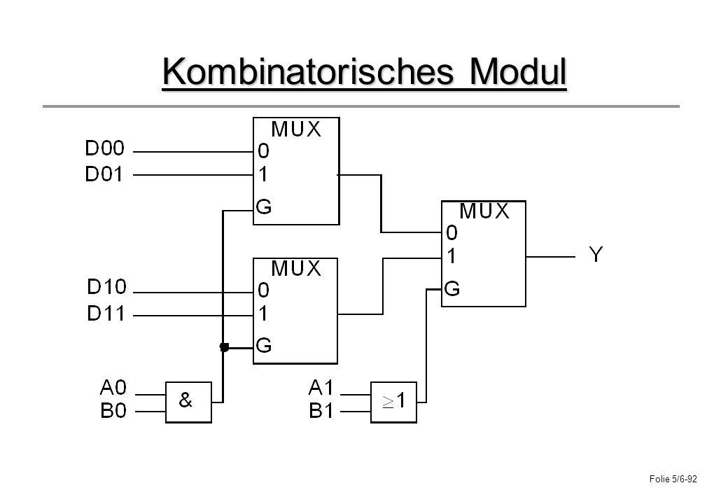 Kombinatorisches Modul