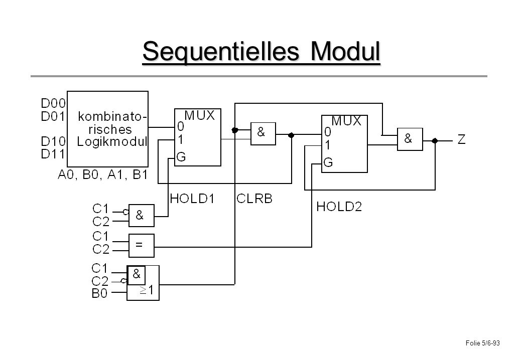 Sequentielles Modul