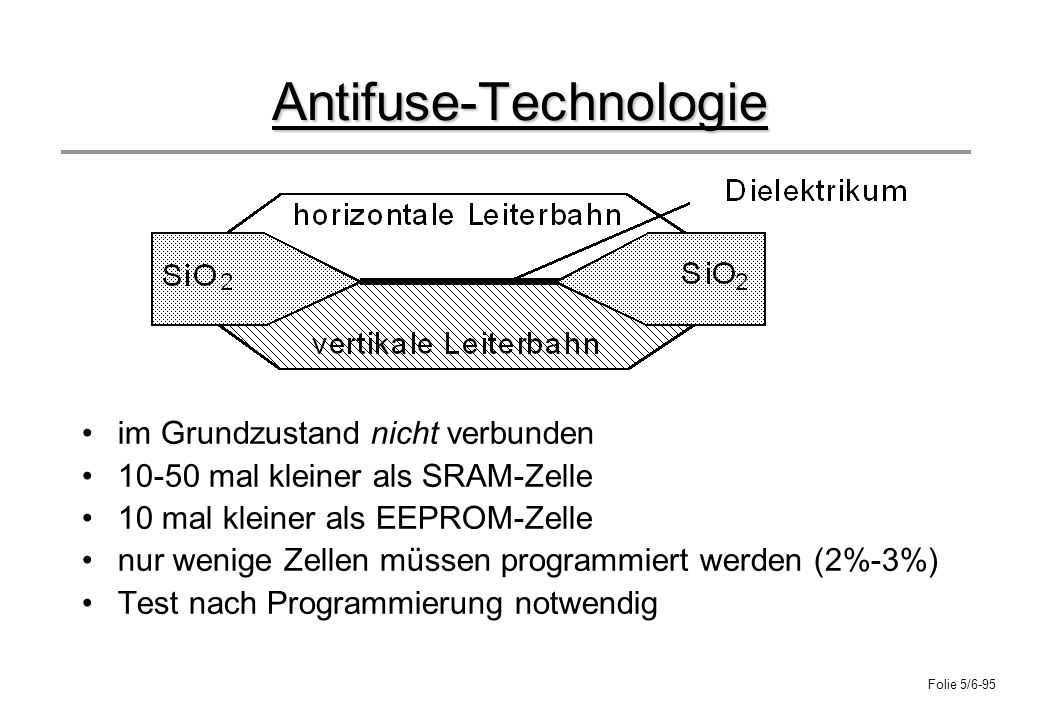 Antifuse-Technologie