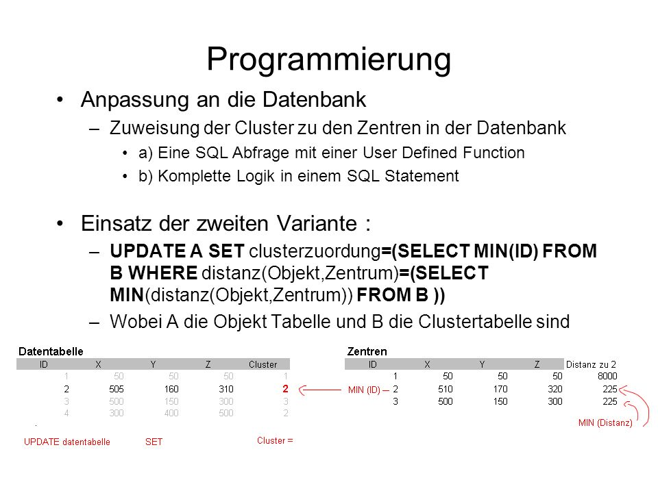 Programmierung Anpassung an die Datenbank