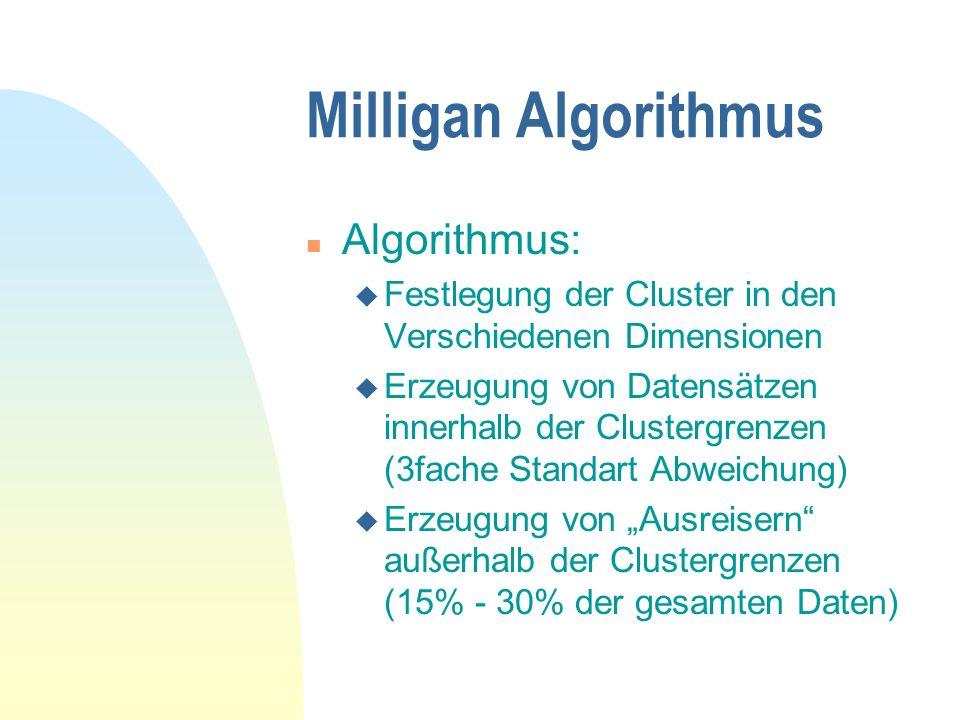 Milligan Algorithmus Algorithmus: