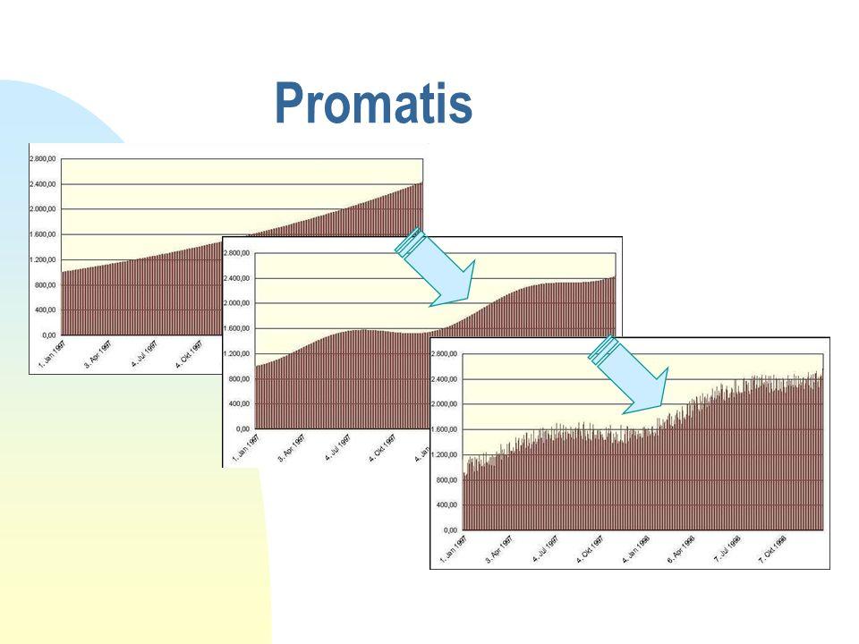 Promatis