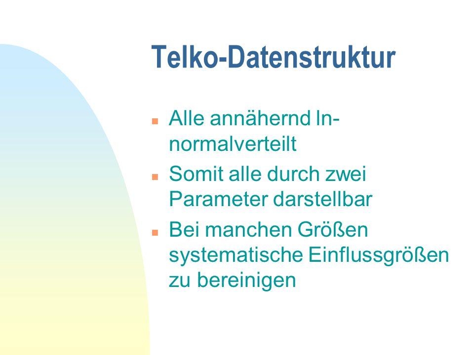 Telko-Datenstruktur Alle annähernd ln-normalverteilt