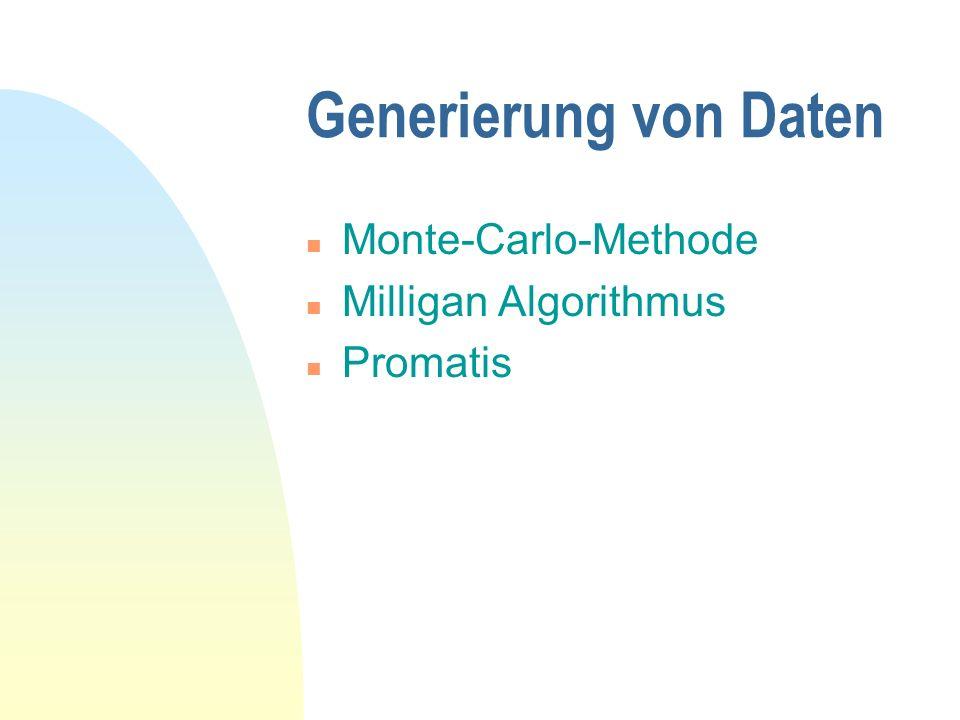 Generierung von Daten Monte-Carlo-Methode Milligan Algorithmus