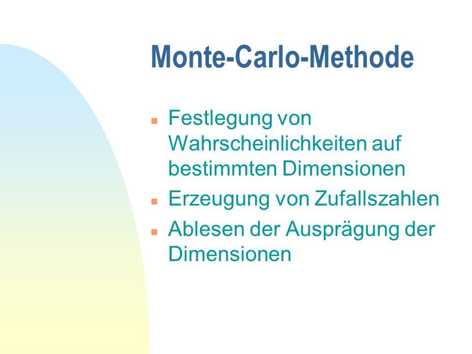 Monte-Carlo-Methode Festlegung von Wahrscheinlichkeiten auf bestimmten Dimensionen. Erzeugung von Zufallszahlen.