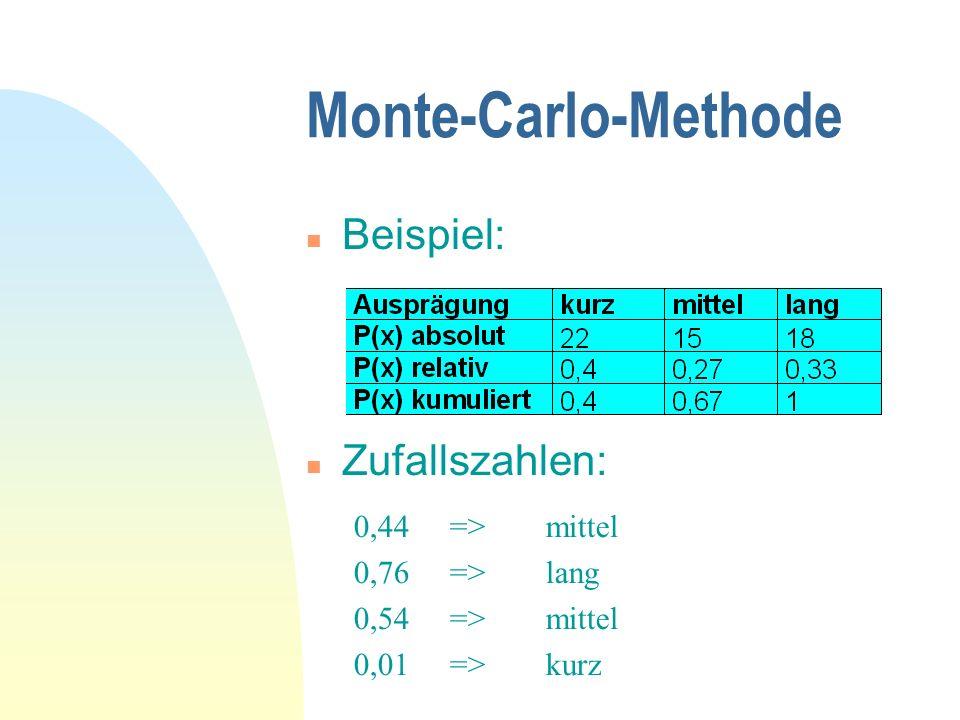 Monte-Carlo-Methode Beispiel: Zufallszahlen: 0,44 => mittel