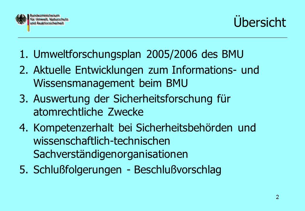 Übersicht Umweltforschungsplan 2005/2006 des BMU