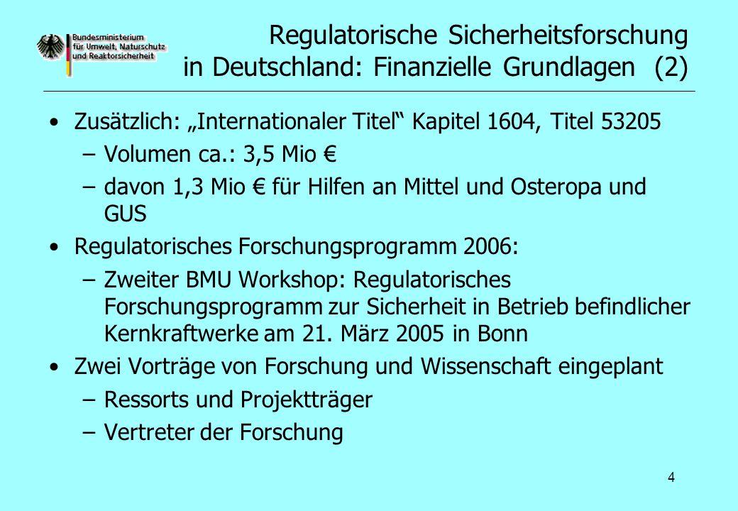 Regulatorische Sicherheitsforschung in Deutschland: Finanzielle Grundlagen (2)