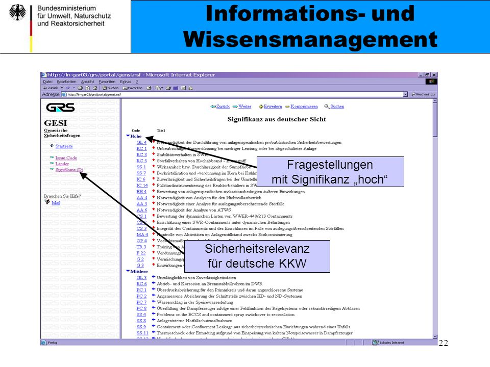 Informations- und Wissensmanagement
