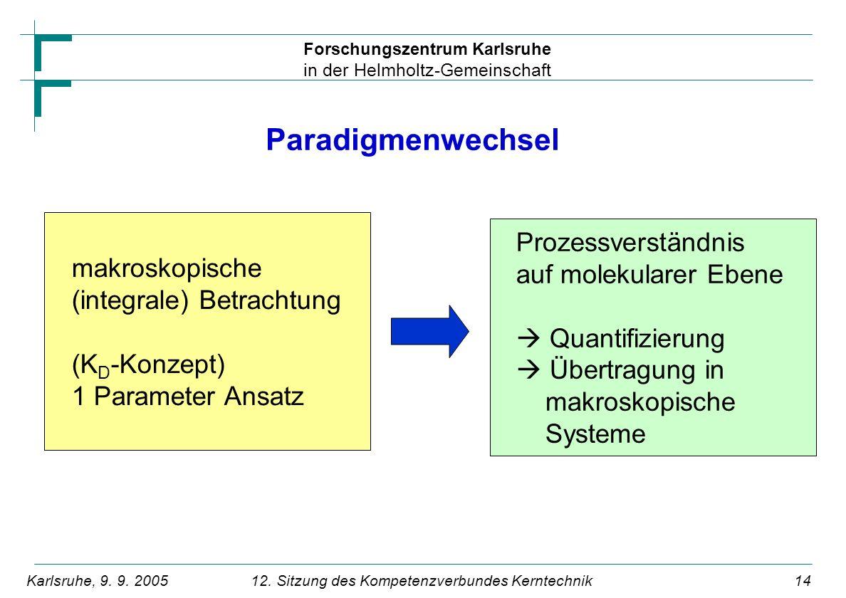 Paradigmenwechsel Prozessverständnis auf molekularer Ebene