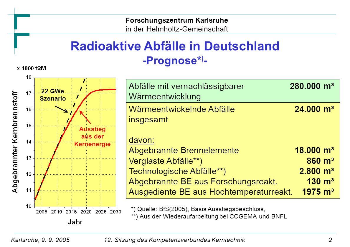 Radioaktive Abfälle in Deutschland -Prognose*)-