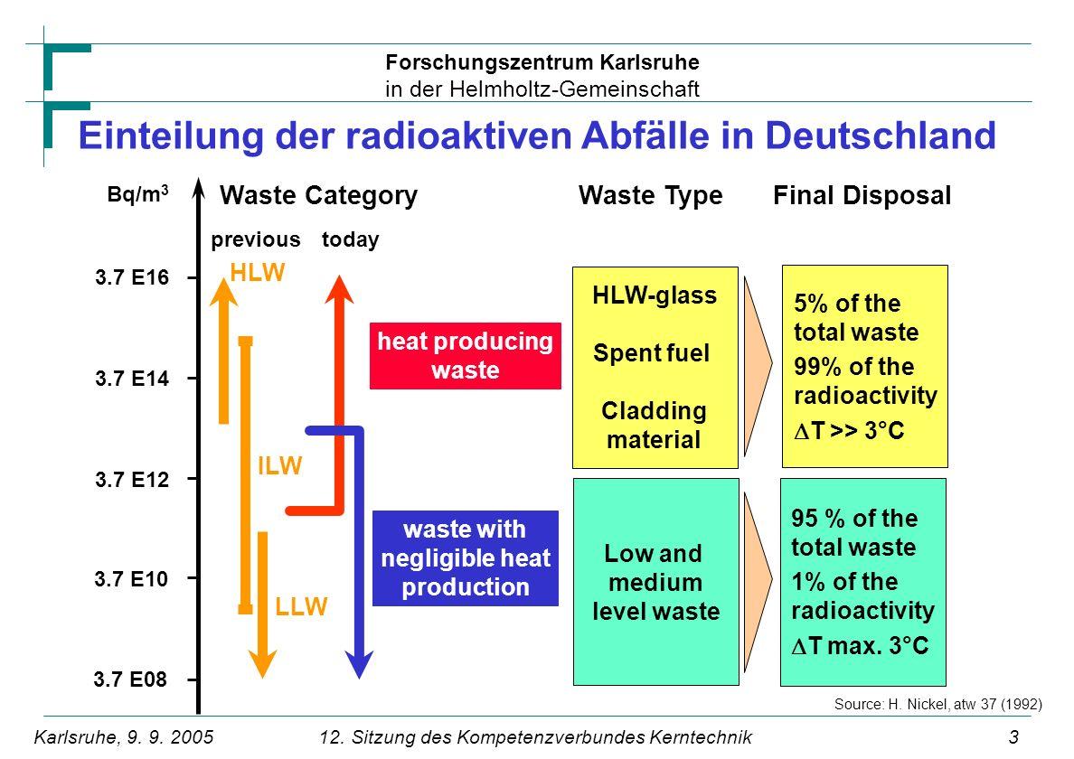 Einteilung der radioaktiven Abfälle in Deutschland