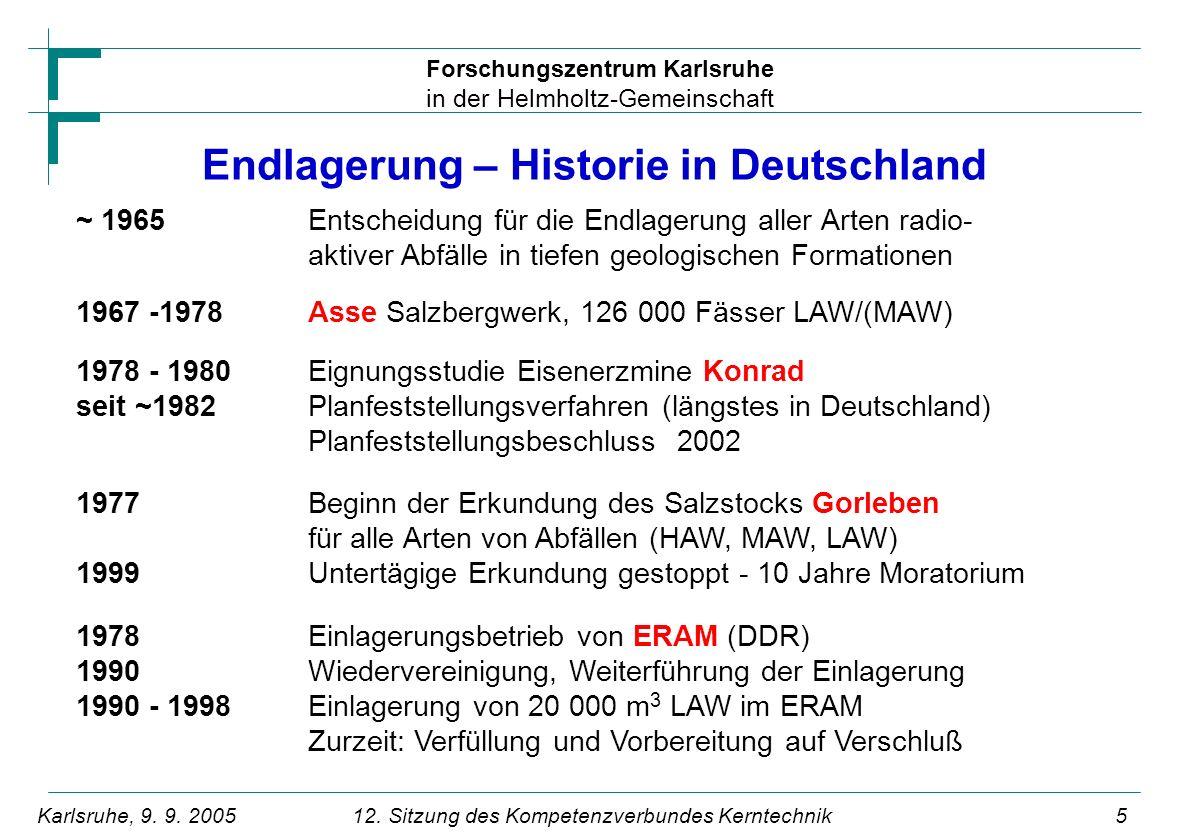 Endlagerung – Historie in Deutschland