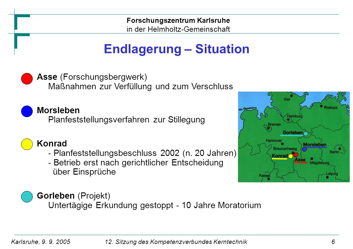 Endlagerung – Situation