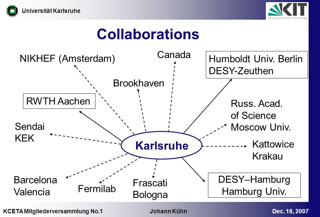 Collaborations Karlsruhe Canada NIKHEF (Amsterdam)