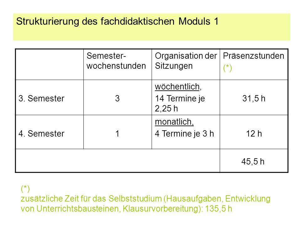 Strukturierung des fachdidaktischen Moduls 1