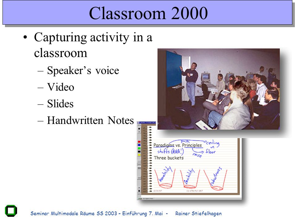 Classroom 2000 Capturing activity in a classroom Speaker's voice Video